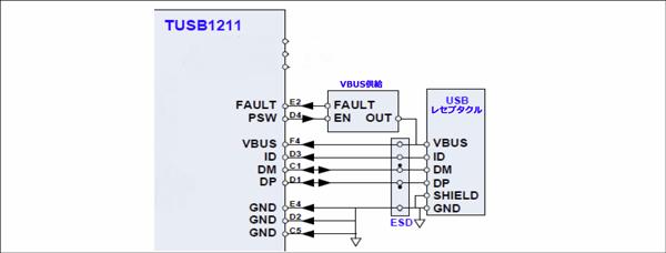 Intel® Edison用の外部USB設計の例