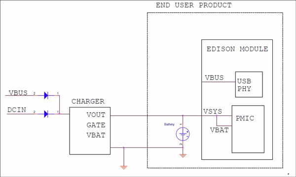 Intel® Edisonとリチウムポリマー・バッテリーの直接接続の例