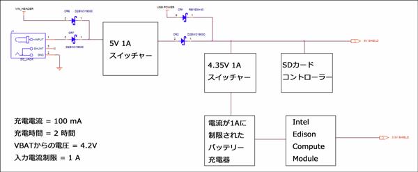 図6 Intel® Edison Kit for Arduino*の電力供給ネットワーク
